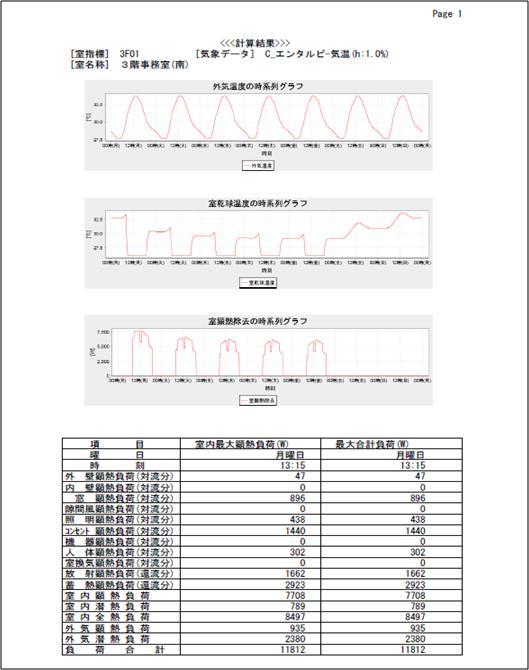 計算結果の印刷出力